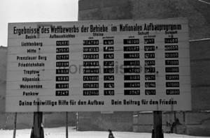 Sign Nationales Aufbauprogramm DDR GDR Historical Image