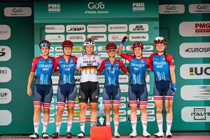 CERATIZIT - WNT PRO CYCLING TEAM: Giro d´Italia Donne 2021 – 3. Stage